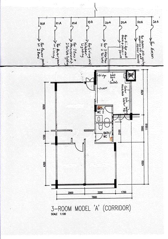 Electrical Distribution Plan