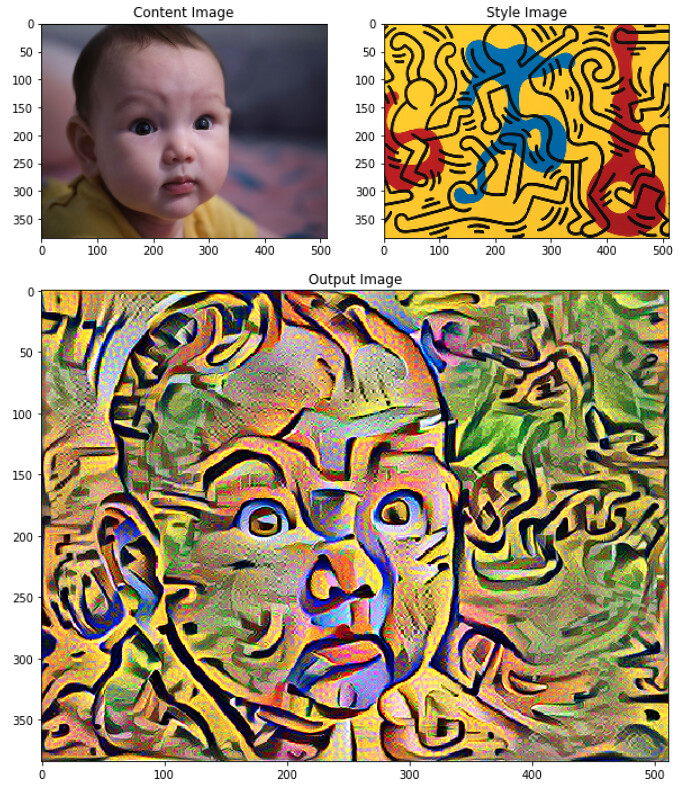 Copy of Neural Style Transfer with Eager Execution_haring