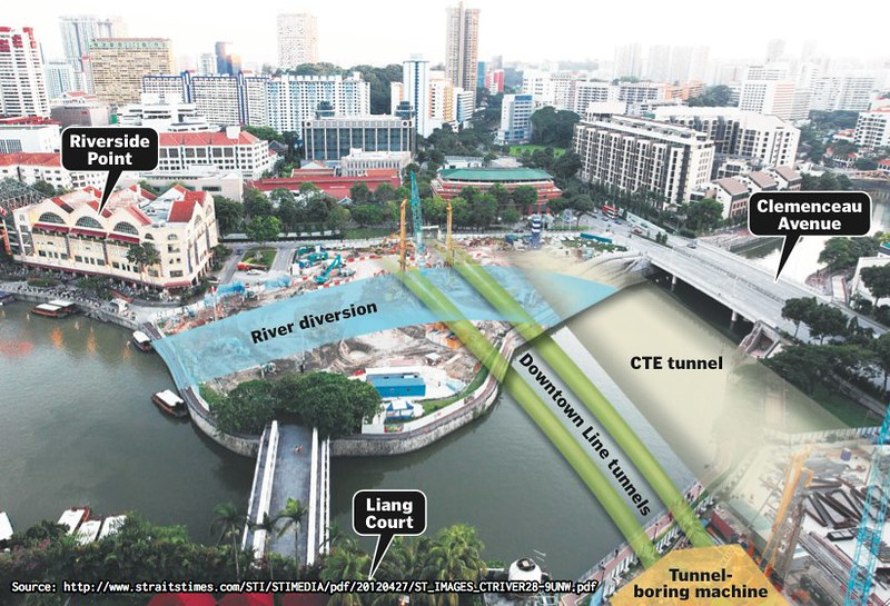 The Singapore River as a Bow-shaped Canal