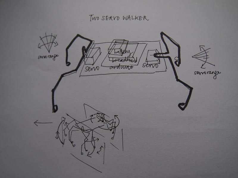 Building a simple two servo walker